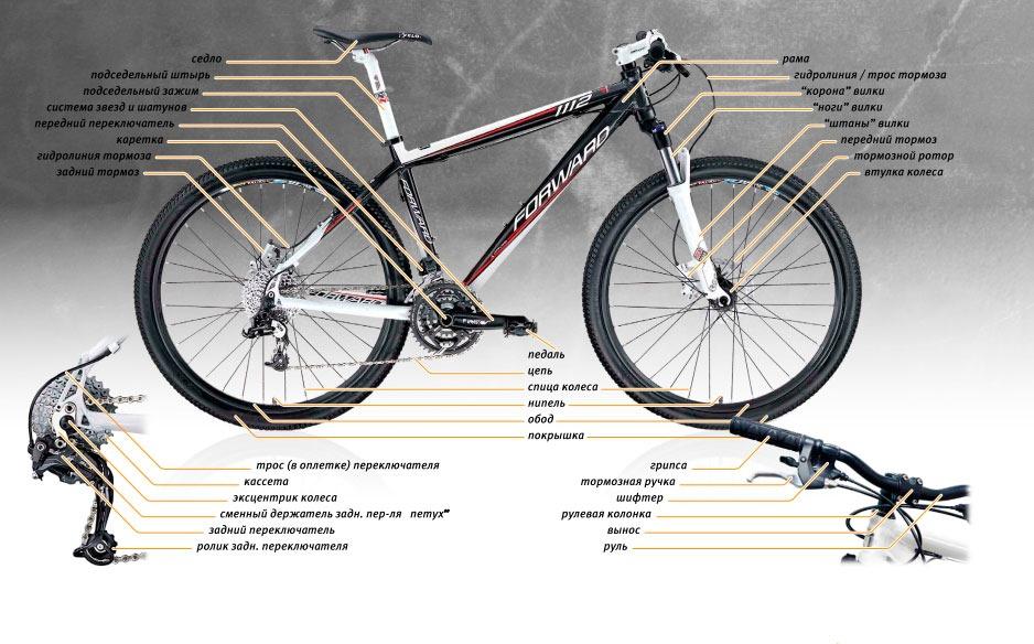 Як правильно ремонтувати велосипед своими руками