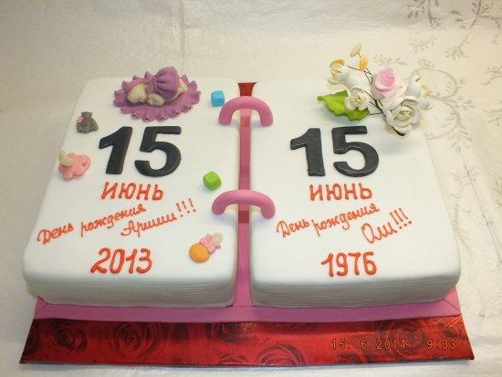 Поздравление на торте для сына 716