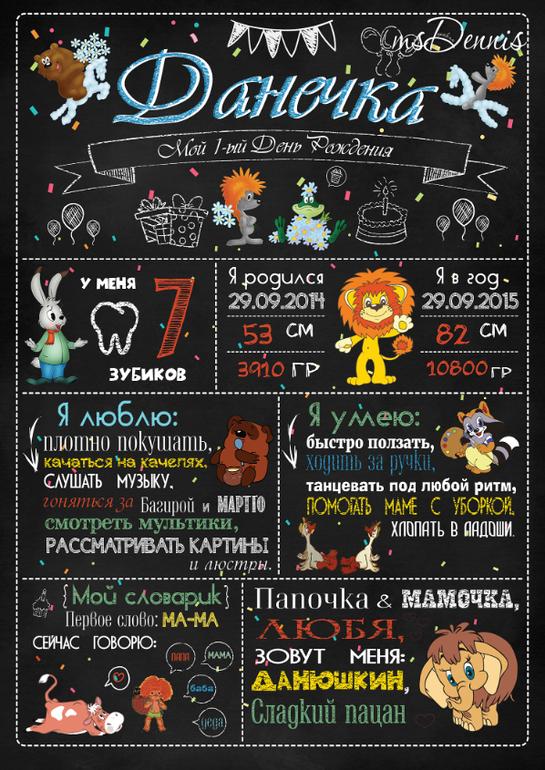 Постеры достижений ребенка на 1 год