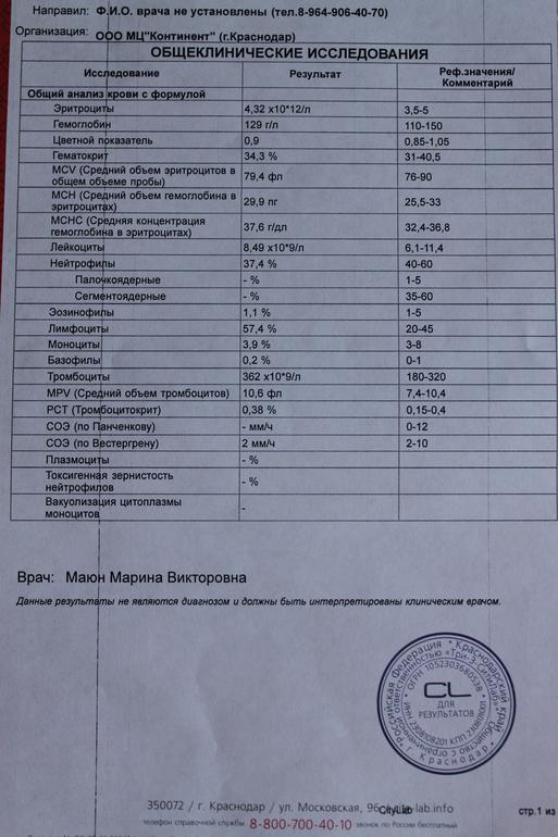 Лейкоциты 10 в крови у беременных 22
