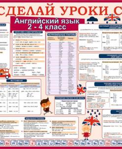Английский язык 2-4 класс