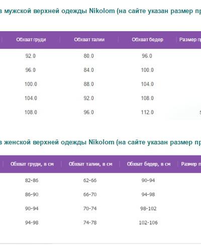 КУРТКА МУЖСКАЯ ДЕМИСЕЗОННАЯ 931 NIKOLOM СИНИЙ