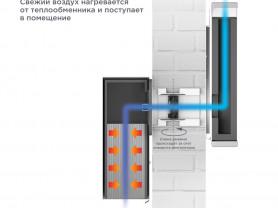 Приточно-вытяжная вентиляция с подогревом воздуха