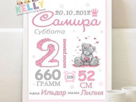 Детские метрики 80 руб и календари 100 руб