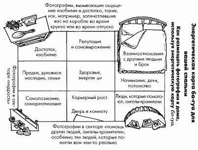 Основные мотивы лирики Пушкина Темы и мотивы лирики Пушкина