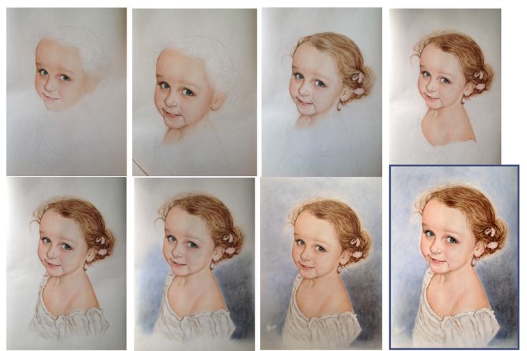 Как нарисовать портреты по на заказ