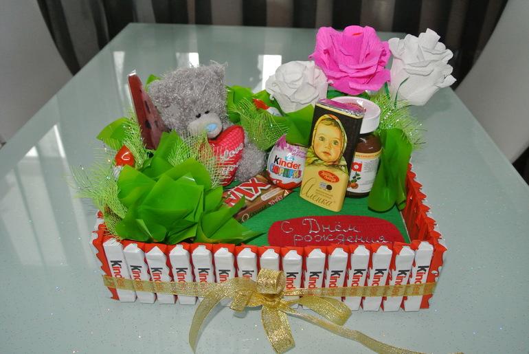 Подарок ко дню рождения дочке 10 лет 824
