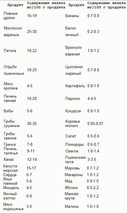 Витамины для беременных алфавит мамино здоровье отзывы 81