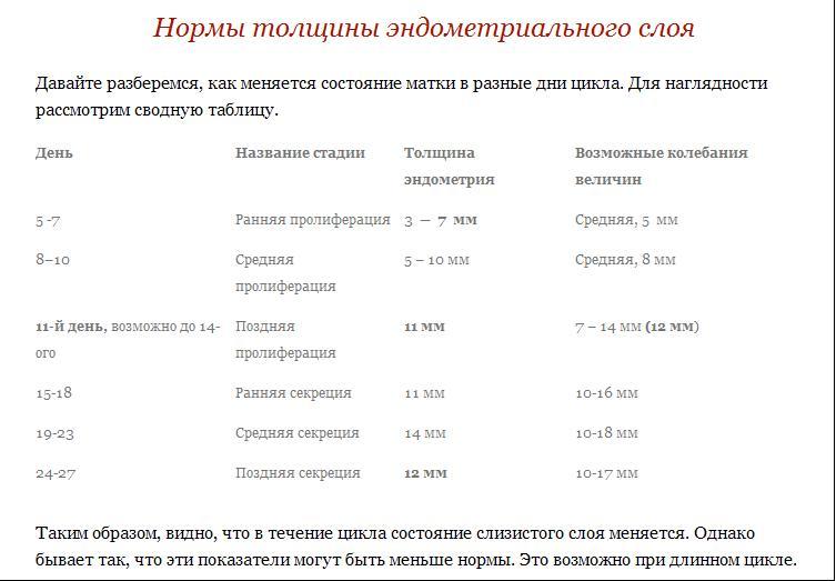 Таблица размеров матки по узи