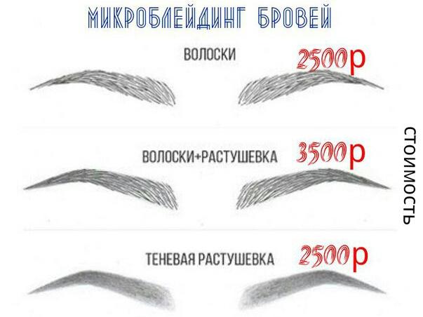 Схема укладки волосков в брови