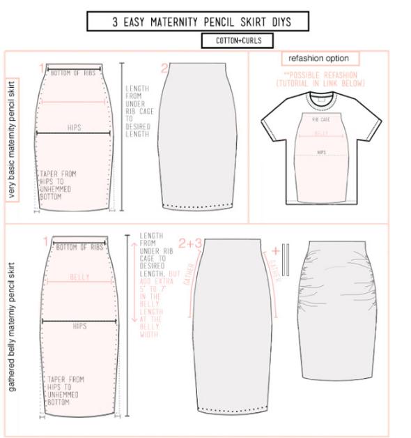 Как скроить юбку для беременных своими руками 84
