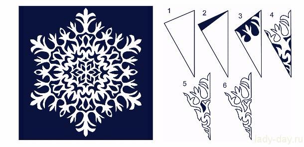 Красивые снежинки из бумаги к новому году