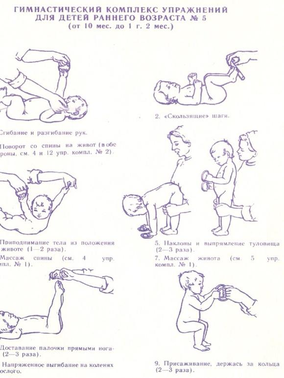 28Укрепляющий массаж спины для детей 6 месяцев
