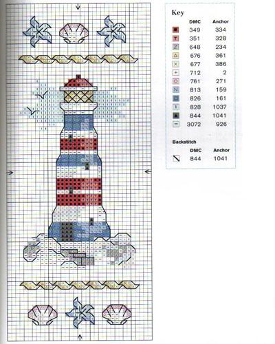 Маяк схема для вышивки