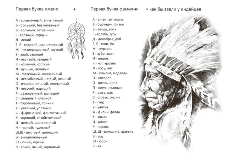 защиты индейские женские имена красивые Посетители Поисковые