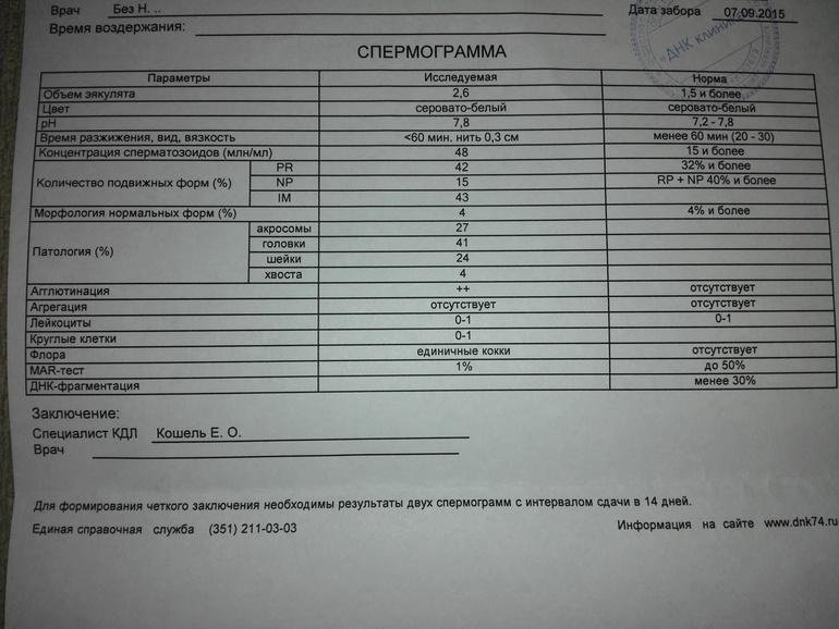 podgotovka-s-sdache-spermogrammi