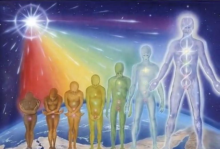ступени развития знания магия религия ритуал участки