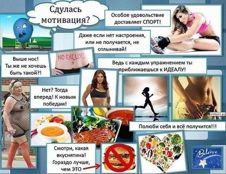 Статья о мотивации к похудению
