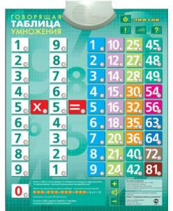 """Электронный озвученный плакат """"Таблица Умножения"""""""