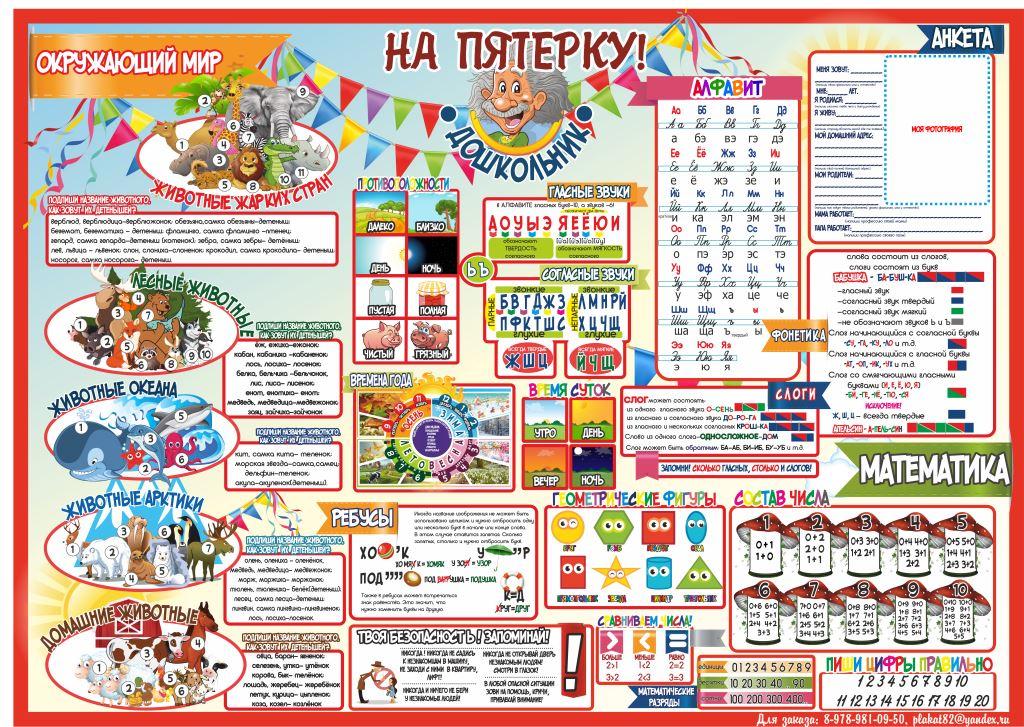 тематические плакаты для начальной школы время всего дня