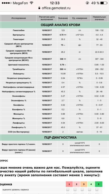 Анализ крови на герпес цена в москве нужна медицинская справка при замене прав
