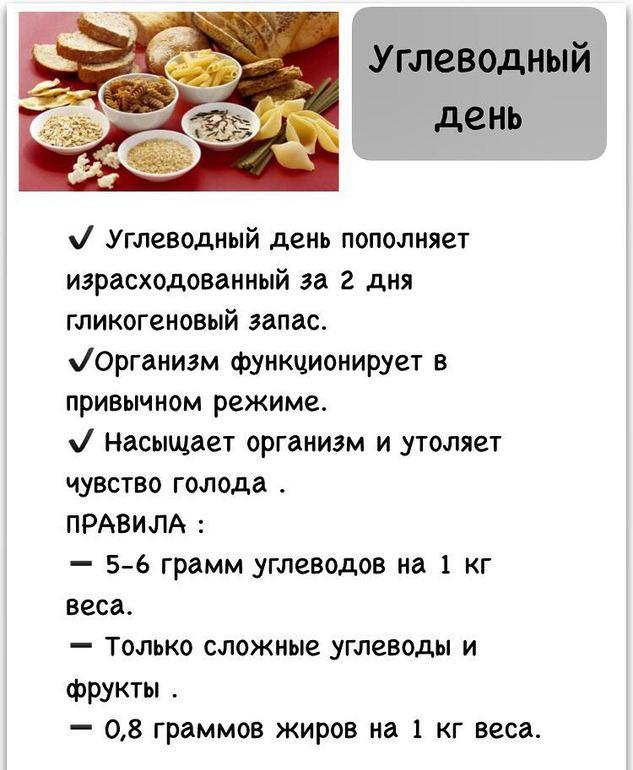 диета без на жирах без углеводов