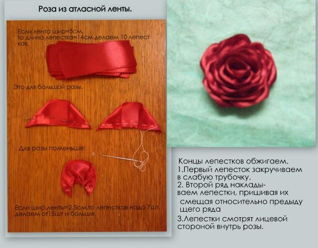 быстрый розы из атласной ленты 5 см сама