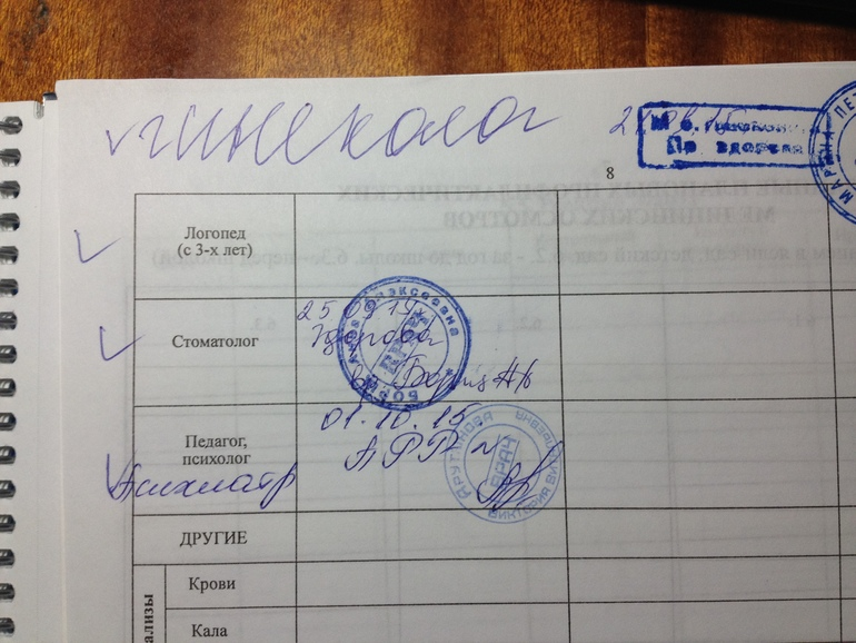 экспертиза санкт-петербург медицинская